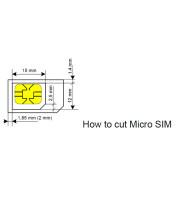 Как из обычной SIM-карты сделать microSIM или nanoSIM?
