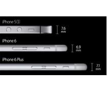 Увеличение размеров iPhone 6s
